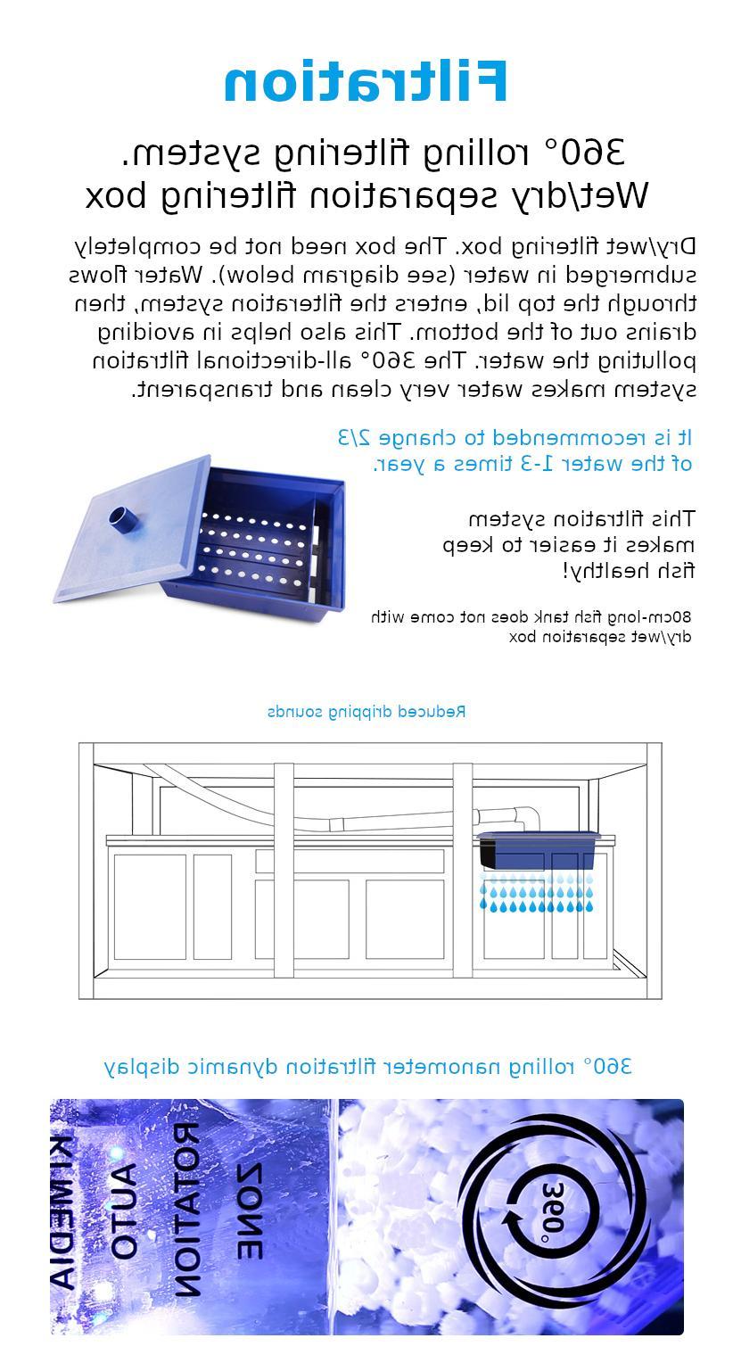 100 Gallon Tank Aquarium LED Light Bundle