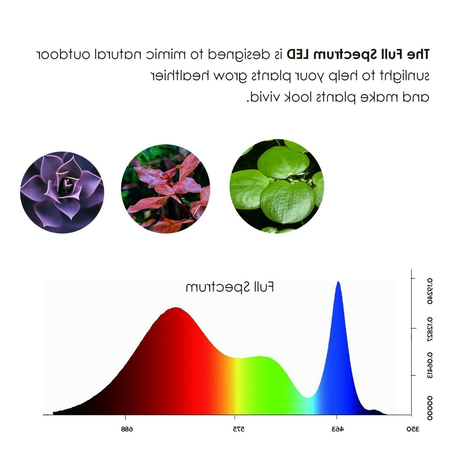 Nano Full Light, fits Fish Plants
