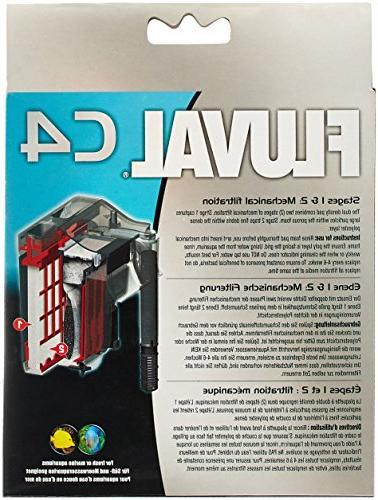 Fluval C4 Poly Pad -