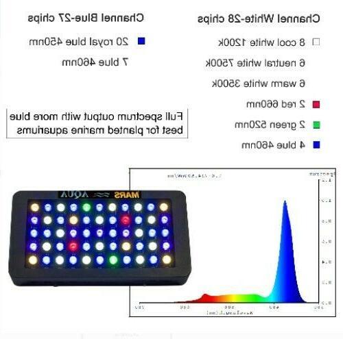Dimmable Light Full Spectrum