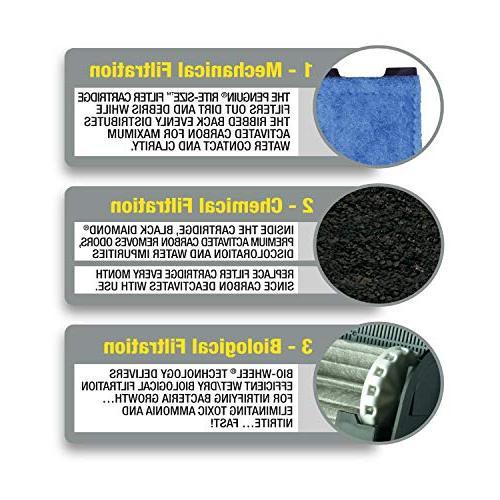 Marineland Power Filter, 50 to