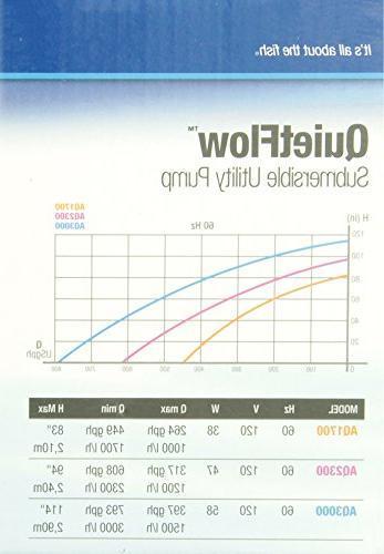 Utility Pump 2300